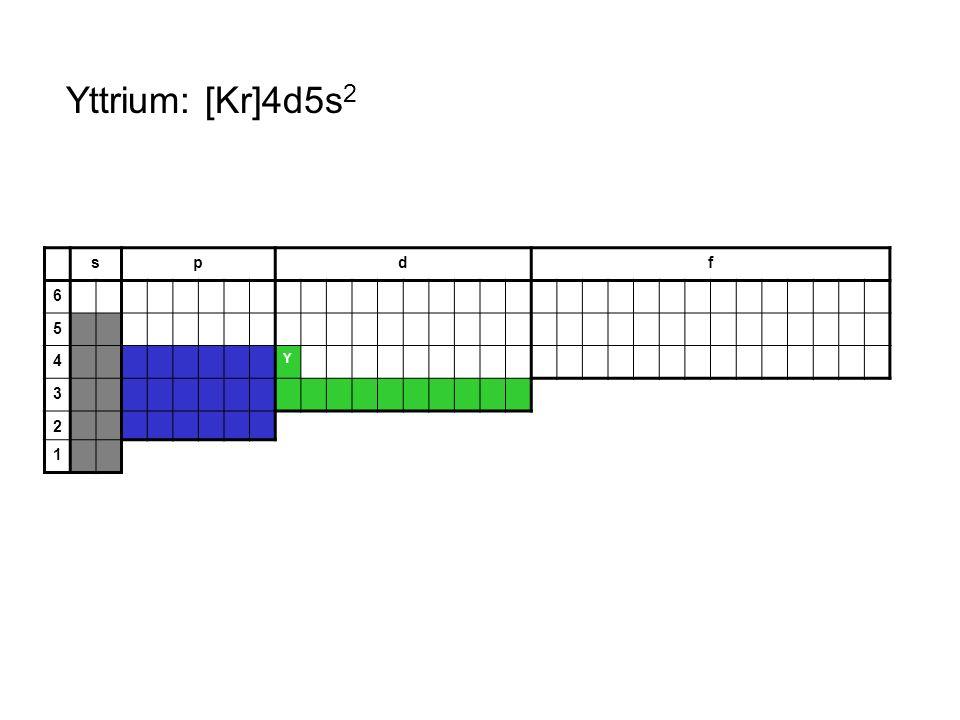 Yttrium: [Kr]4d5s2 s p d f 6 5 4 Y 3 2 1